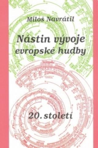 Nástin vývoje evropské hudby hudby 20. století