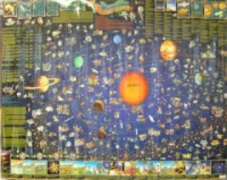 Dětská mapa sluneční soustavy