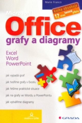 Office grafy a diagramy