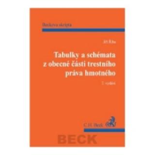 Carte Tabulky a schémata z obecné části trestního práva hmotného, 2. vydání Jiří Říha