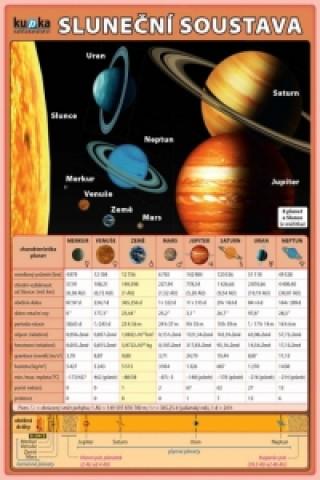 Kupka Sluneční soustava