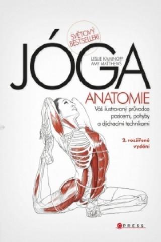 JÓGA Anatomie