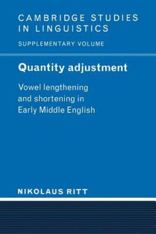Carte Quantity Adjustment Nikolaus Ritt