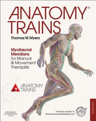 Carte Anatomy Trains Thomas W Myers