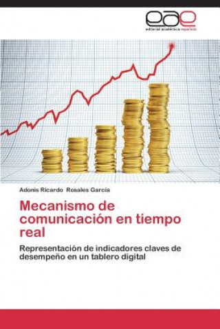 Carte Mecanismo de comunicacion en tiempo real Adonis Ricardo Rosales García