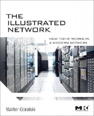 tcp/ip illustrated volume 4 pdf