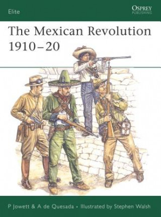 Mexican Revolution 1910-1920