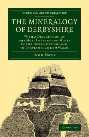 Mineralogy of Derbyshire