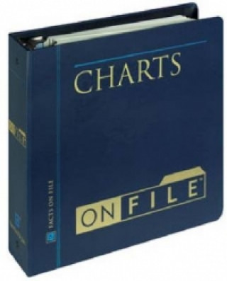 Charts on File