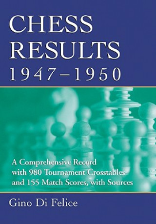 Chess Results, 1947-1950