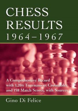 Chess Results, 1964-1967