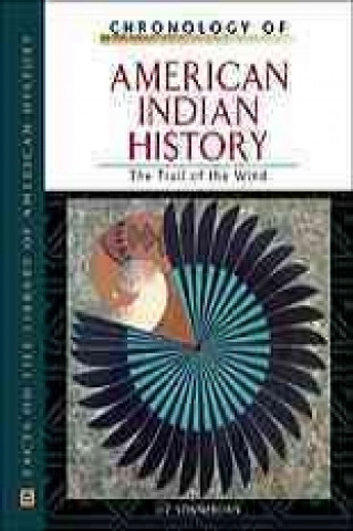 Chronology of American Indian History
