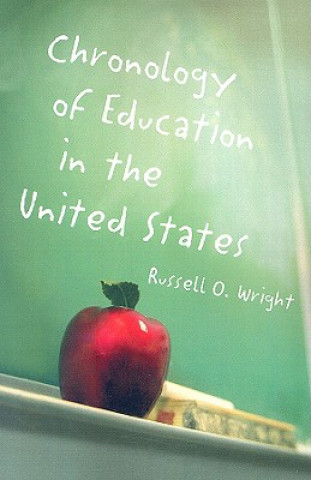Chronology of Education in the United States