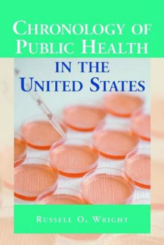 Chronology of Public Health in the United States