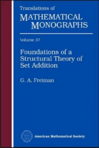Foundations of a Structural Theory of Set Addition