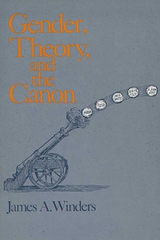 Gender, Theory and the Canon
