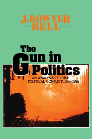 Gun in Politics