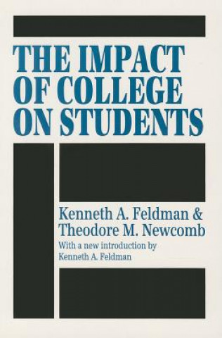 Impact of College on Students
