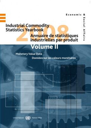 Industrial Commodity Statistics Yearbook 2008