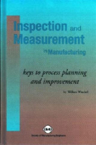 Inspection and Measurement in Manufacturing