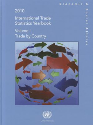 2010 International Trade Statistics Yearbook