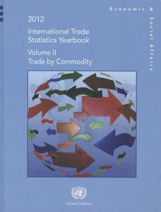 International Trade Statistics Yearbook 2012