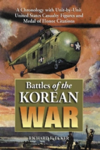 Korean Battle Chronology