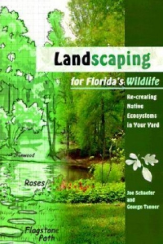 Landscaping for Florida's Wildlife