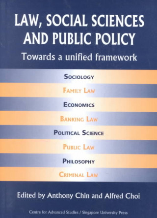 Law, Social Sciences and Public Policy