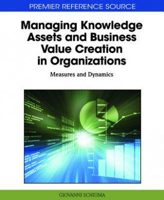 Managing Knowledge Assets and Business Value Creation in Organizations