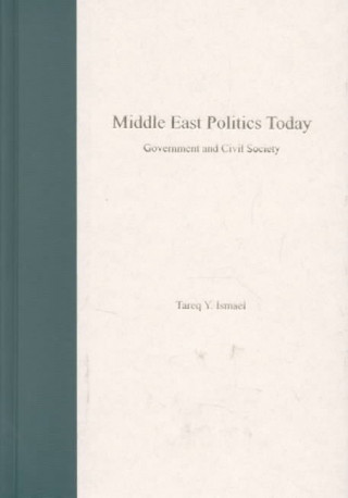 Middle East Politics Today
