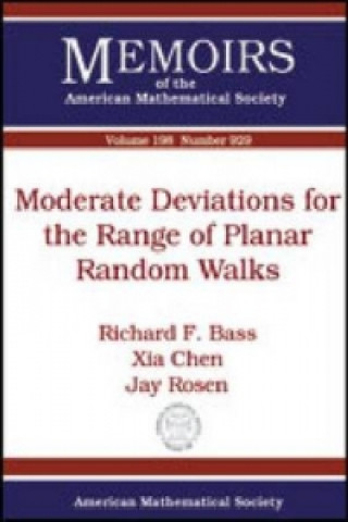 Moderate Deviations for the Range of Planar Random Walks