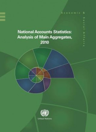 National Accounts Statistics