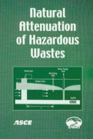 Natural Attenuation of Hazardous Waste