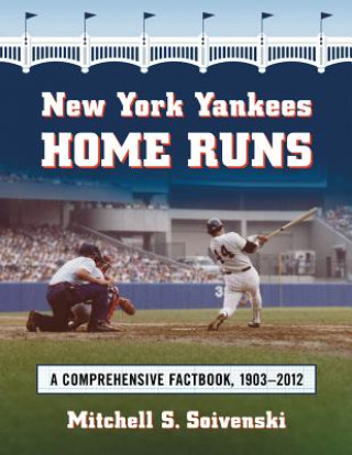 New York Yankees Home Runs