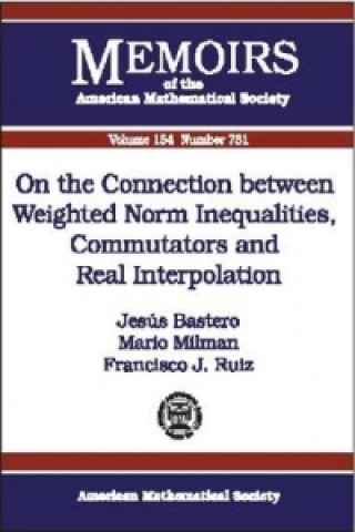 On the Connection Between Weighted Norm Inequalities, Commutators and Real Interpolation