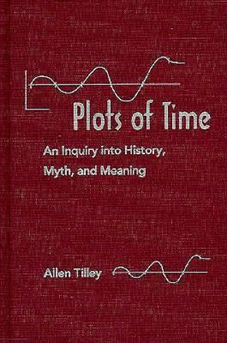 Plots of Time