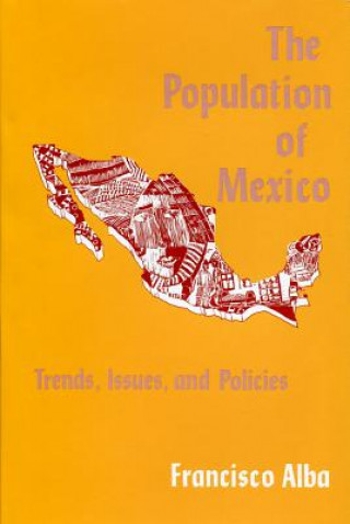 Population of Mexico