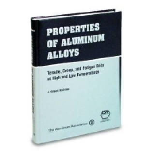 Properties of Aluminium Alloys
