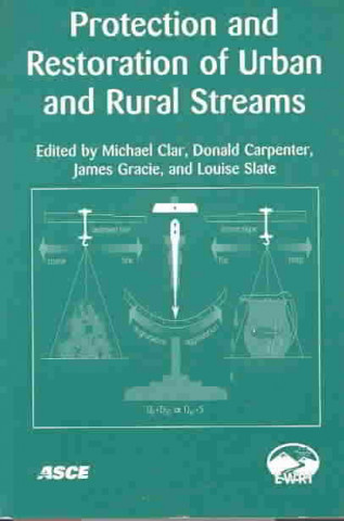 Protection and Restoration of Urban and Rural Streams