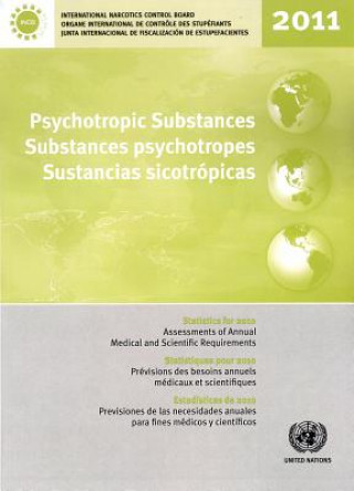 Psychotropic Substances