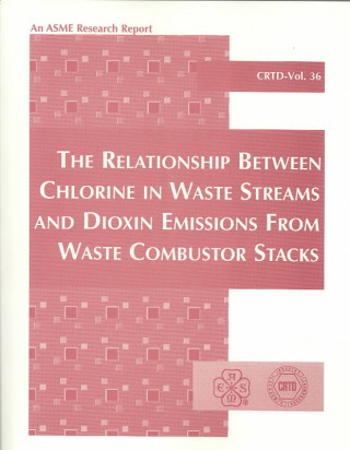 Relationship Between Chlorine in Waste Streams and Dioxin Emissions from Waste Combustor Sites