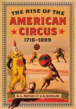 Rise of the American Circus, 1716-1899