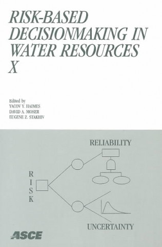Risk-based Decisionmaking in Water Resources X