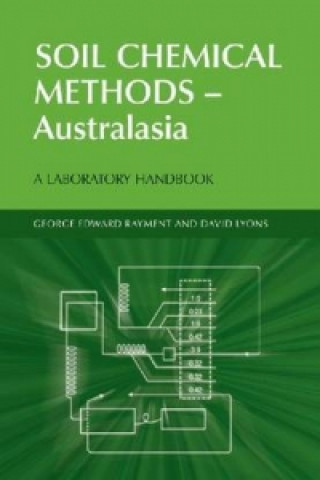 Soil Chemical Methods - Australasia