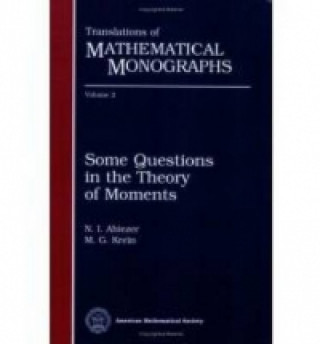 Some Questions in the Theory of Moments