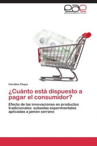 Carte Cuanto Esta Dispuesto a Pagar El Consumidor? Carolina Chaya