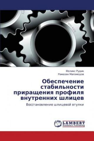 Carte Obespechenie Stabil'nosti Prirashcheniya Profilya Vnutrennikh Shlitsev Magomedov Ramazan