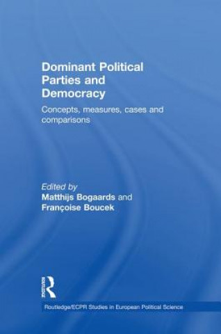 Dominant Political Parties and Democracy