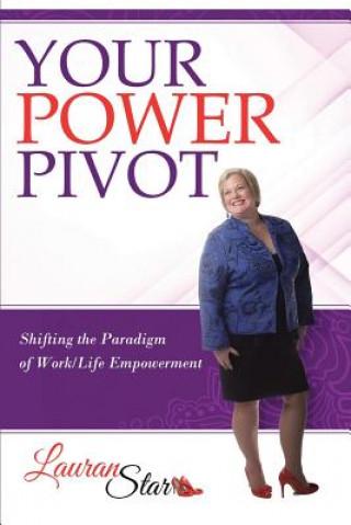 Your Power Pivot